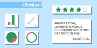inbonis-rating-agence-notation